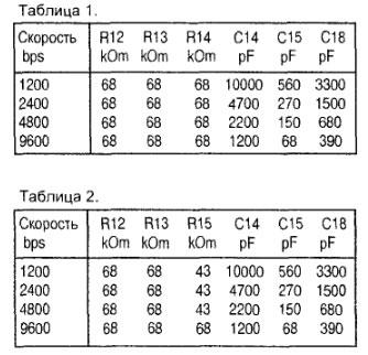RF-Приемо-передатчик TA32305FN